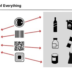 Internet of Things… yet to come